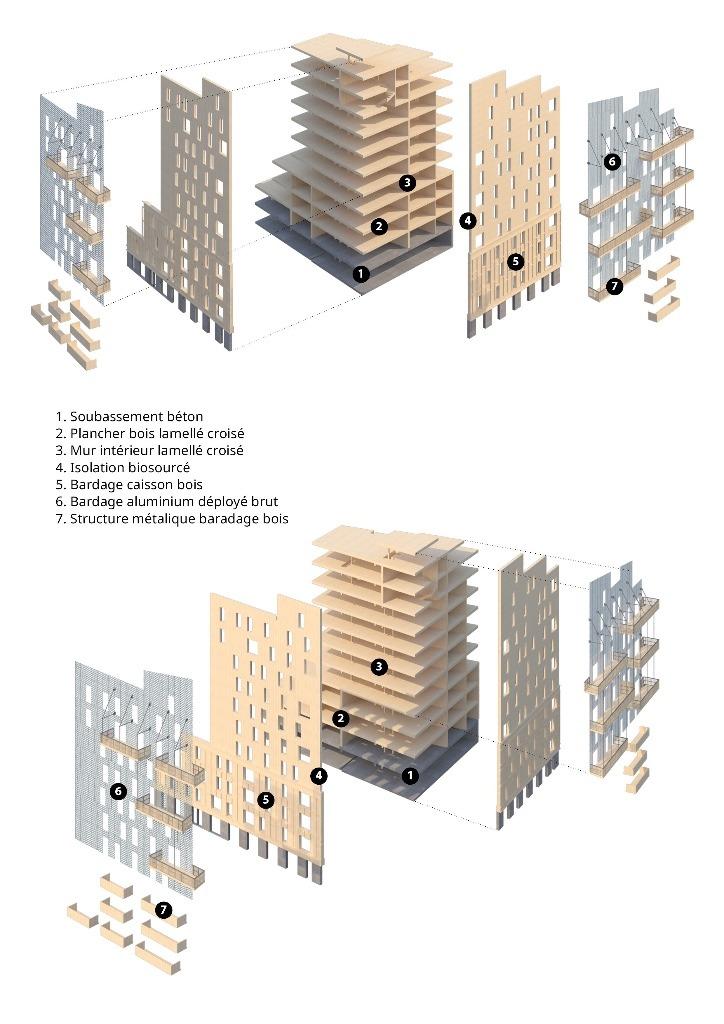 superposition des peaux de la façade bois