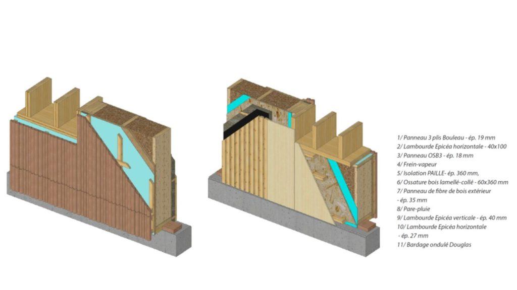 Axonométrie du complexe mur bois paille vue depuis l'intérieur, puis depuis l'extérieur.